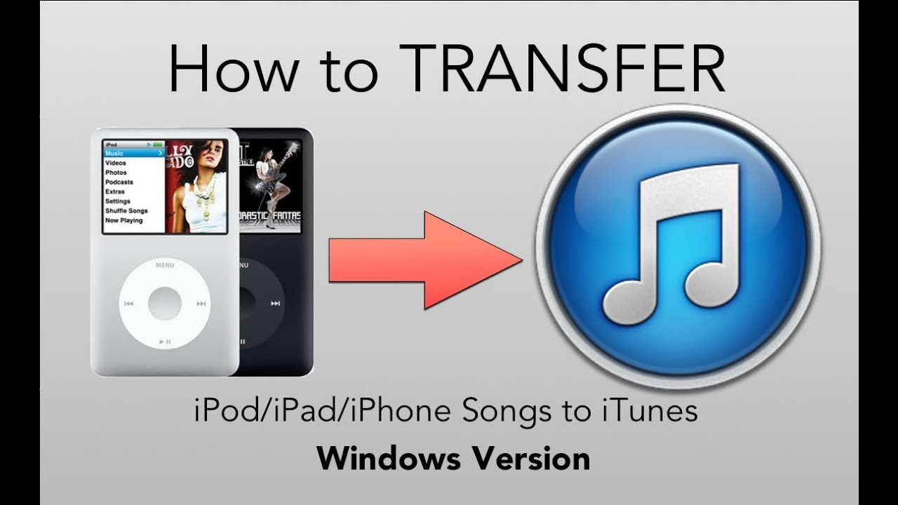 How to sync ipod touch music to new computer